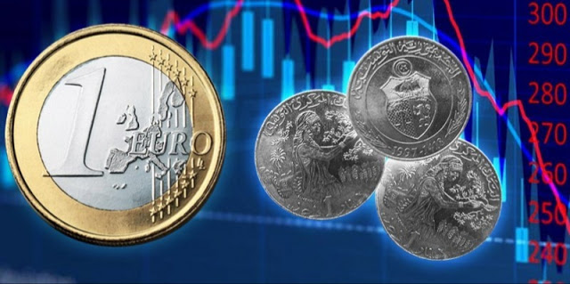 Photo of أسعار العملة ليوم الإثنين 16 نوفمبر 2020  أمام الدينار التونسي
