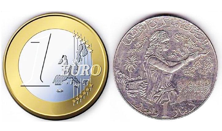 Photo of أسعار العملة ليوم الثلاثاء 25 أوت 2020 أمام الدينار التونسي