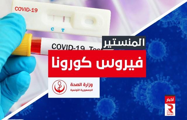 Photo of المنستير: 38 إصابة جديدة بفيروس كورونا